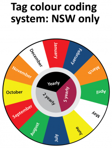 Tag colour coding NSW only by TATSA
